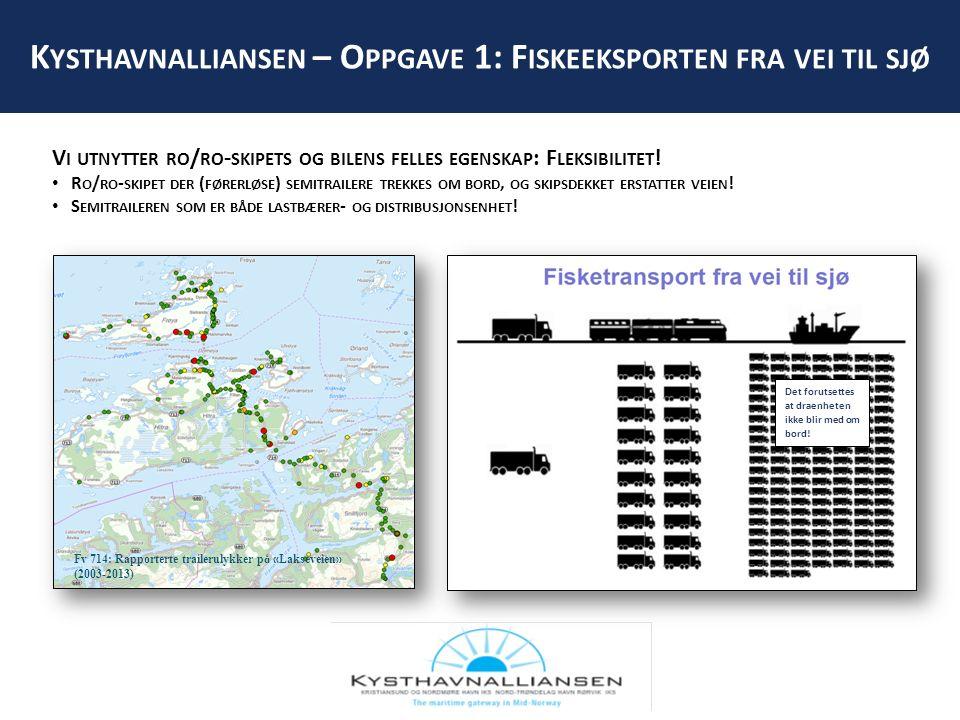 K YSTHAVNALLIANSEN – O PPGAVE 1: F ISKEEKSPORTEN FRA VEI TIL SJØ HURTIGBÅT- TERMINAL Det forutsettes at draenheten ikke blir med om bord.