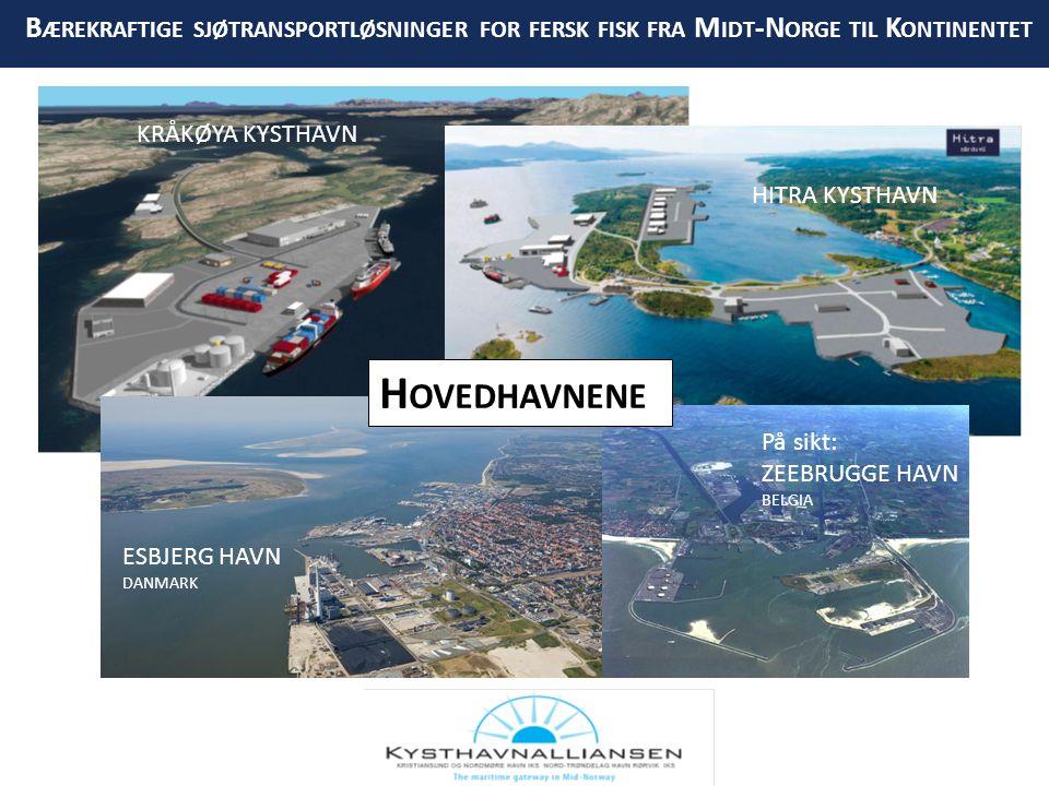 B ÆREKRAFTIGE SJØTRANSPORTLØSNINGER FOR FERSK FISK FRA M IDT -N ORGE TIL K ONTINENTET HITRA KYSTHAVN DAGENS LO/LO- OG RO/RO-LØSNING FERGELEIE, BEREDSKAP HURTIGBÅT- TERMINAL ESBJERG HAVN DANMARK På sikt: ZEEBRUGGE HAVN BELGIA HITRA KYSTHAVN KRÅKØYA KYSTHAVN H OVEDHAVNENE