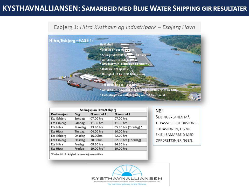 KYSTHAVNALLIANSEN: S AMARBEID MED B LUE W ATER S HIPPING GIR RESULTATER Esbjerg 1: Hitra Kysthavn og Industripark – Esbjerg Havn NB.