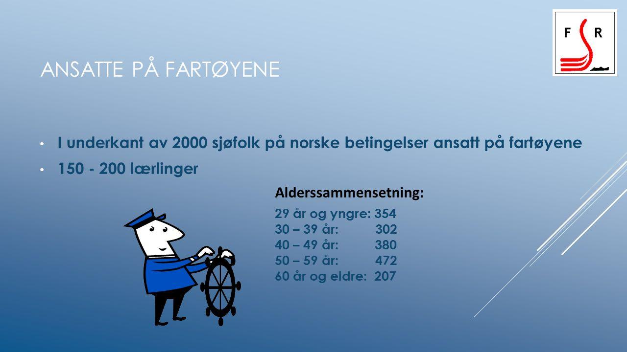 ANSATTE PÅ FARTØYENE I underkant av 2000 sjøfolk på norske betingelser ansatt på fartøyene 150 - 200 lærlinger Alderssammensetning: 29 år og yngre: 354 30 – 39 år: 302 40 – 49 år: 380 50 – 59 år: 472 60 år og eldre: 207
