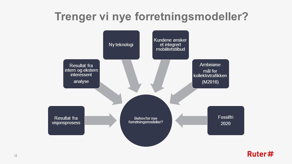 Trenger vi nye forretningsmodeller? 12 Behov for nye forretningsmodeller? Resultat fra visjonsprosess Resultat fra intern og ekstern interessent analy