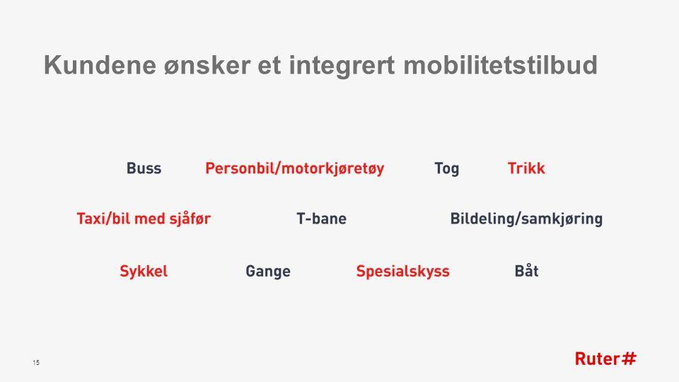 Kundene ønsker et integrert mobilitetstilbud 15