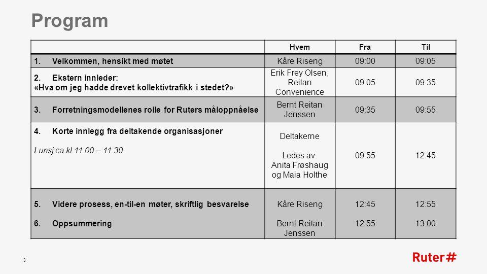 Ruter kjøper tjenester av leverandører 14 Konkurranseutsatt Spesialtransport Administrative kjøp Støttefunksjoner