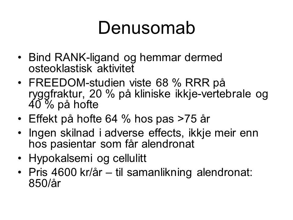 Denusomab Bind RANK-ligand og hemmar dermed osteoklastisk aktivitet FREEDOM-studien viste 68 % RRR på ryggfraktur, 20 % på kliniske ikkje-vertebrale og 40 % på hofte Effekt på hofte 64 % hos pas >75 år Ingen skilnad i adverse effects, ikkje meir enn hos pasientar som får alendronat Hypokalsemi og cellulitt Pris 4600 kr/år – til samanlikning alendronat: 850/år