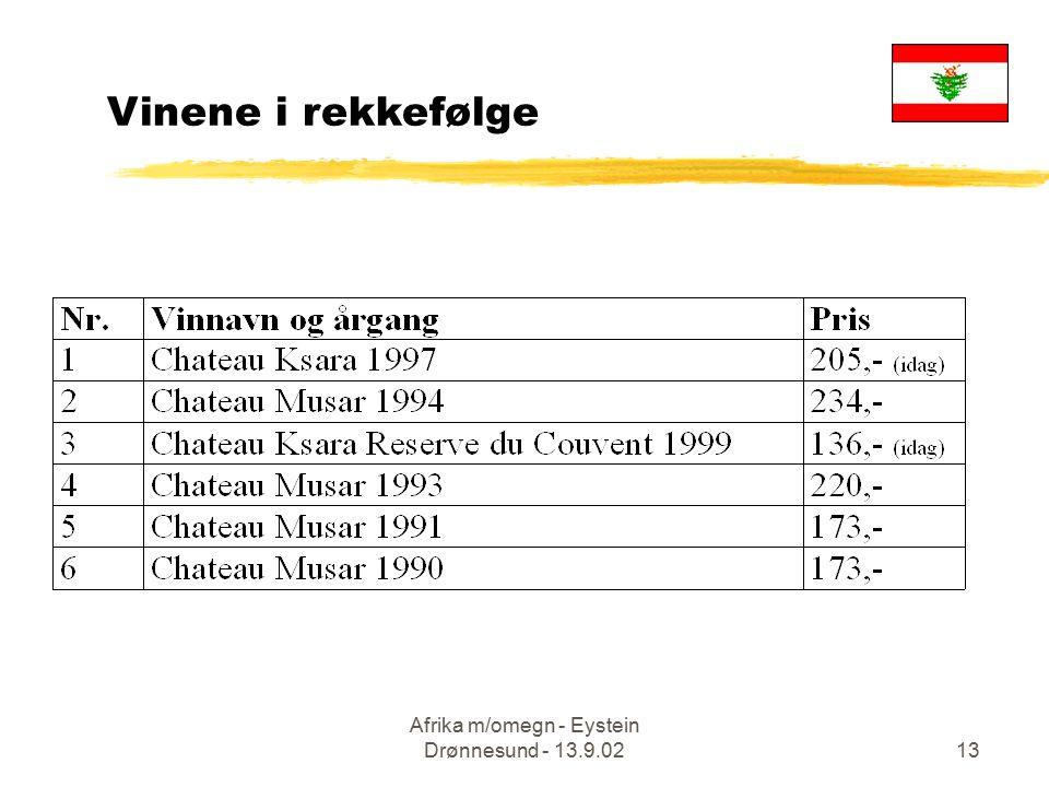 Afrika m/omegn - Eystein Drønnesund - 13.9.0213 Vinene i rekkefølge