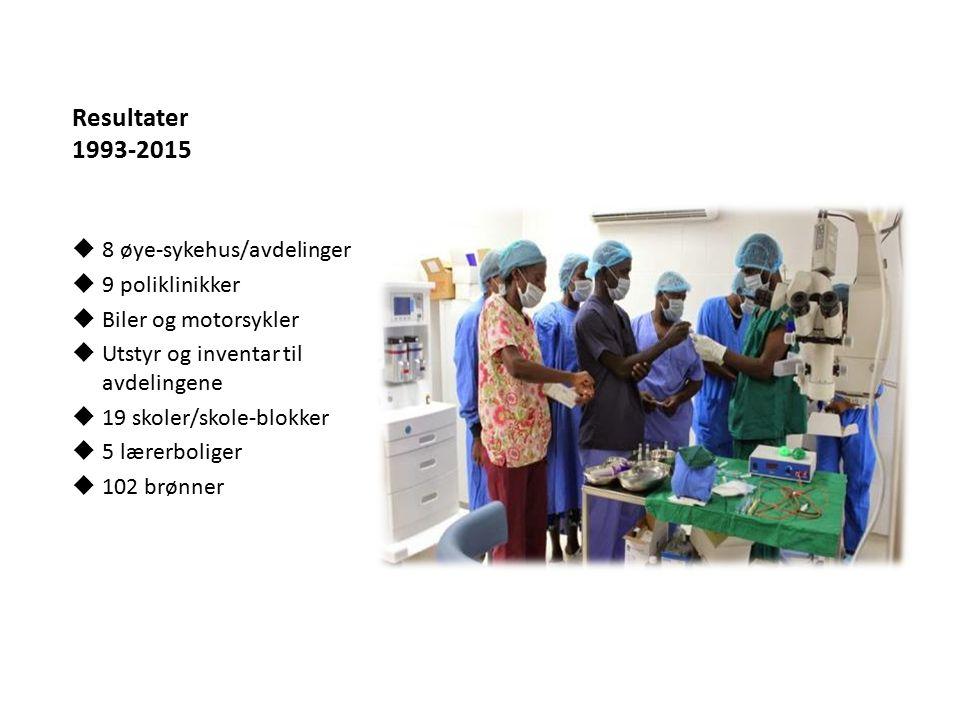 Resultater 1993-2015  8 øye-sykehus/avdelinger  9 poliklinikker  Biler og motorsykler  Utstyr og inventar til avdelingene  19 skoler/skole-blokke