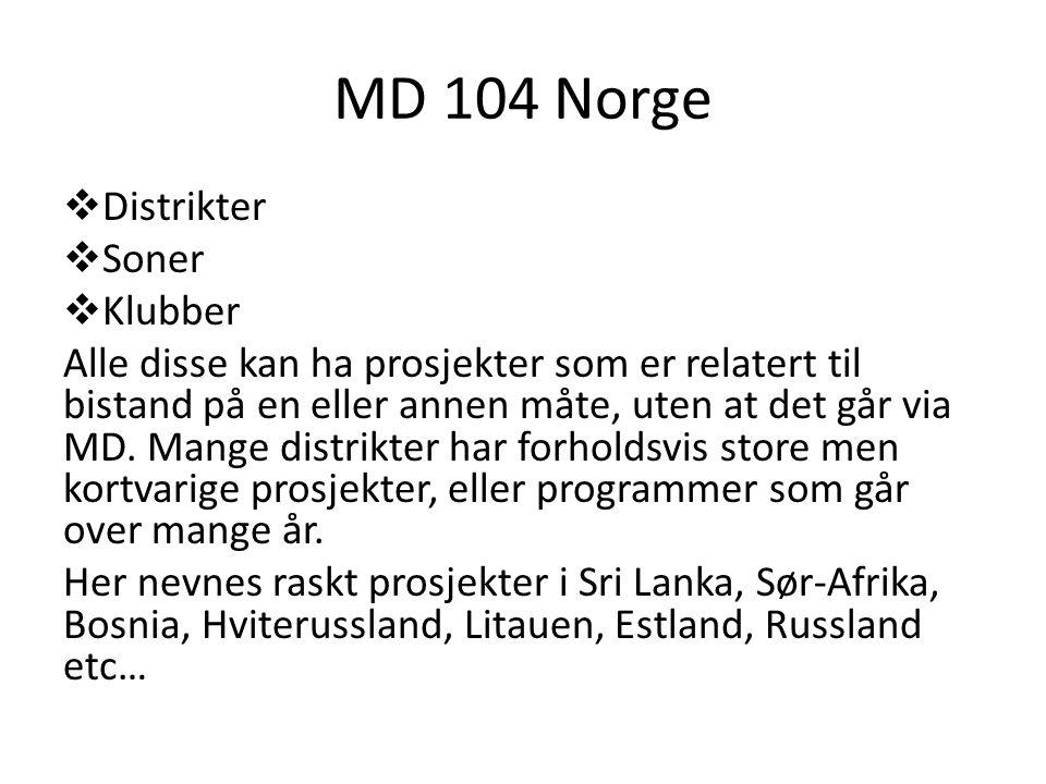 MD 104 Norge  Distrikter  Soner  Klubber Alle disse kan ha prosjekter som er relatert til bistand på en eller annen måte, uten at det går via MD.