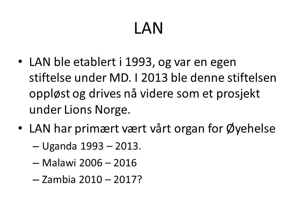 LAN LAN ble etablert i 1993, og var en egen stiftelse under MD. I 2013 ble denne stiftelsen oppløst og drives nå videre som et prosjekt under Lions No