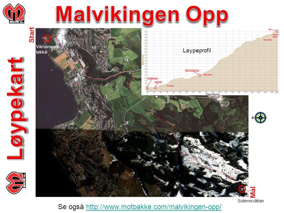 Start MålSe også http://www.motbakke.com/malvikingen-opp/http://www.motbakke.com/malvikingen-opp/ Løypeprofil Vikhammer- løkka Solemsvåttan