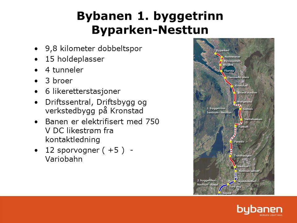 Bybanen 1. byggetrinn Byparken-Nesttun 9,8 kilometer dobbeltspor 15 holdeplasser 4 tunneler 3 broer 6 likeretterstasjoner Driftssentral, Driftsbygg og