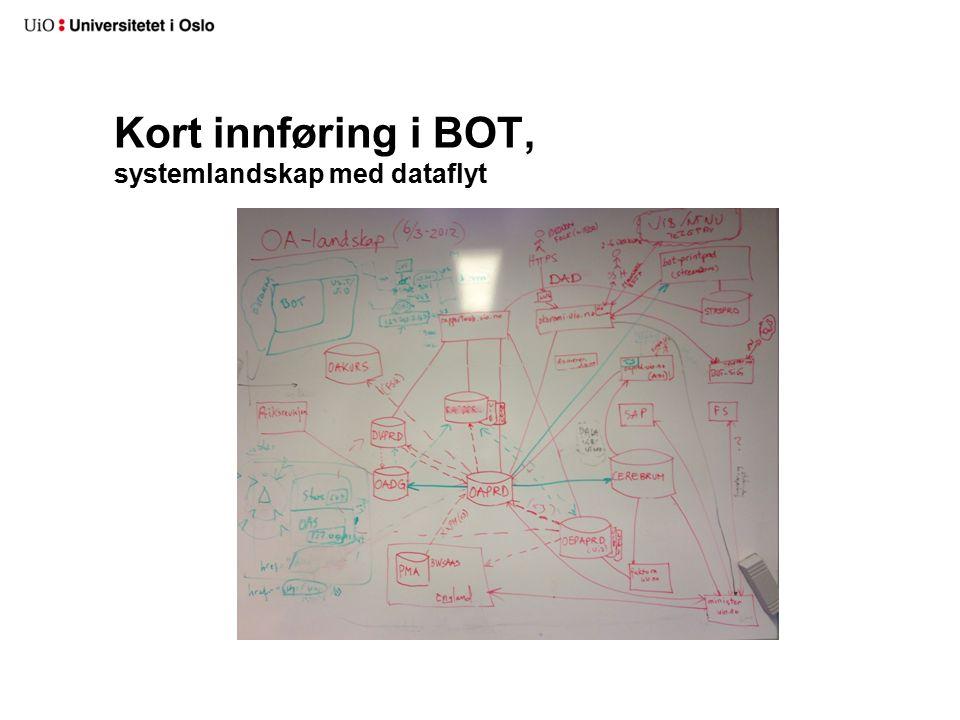 Kort innføring i BOT, systemlandskap med dataflyt