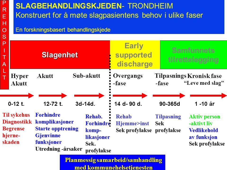26 Hvilke TIA er farligst i akuttfasen ? - ABCD2 score Tidlig risiko for manifest slag: 1-10 % innen 48 timer ? Hvilke TIA pasienter har risiko for ti