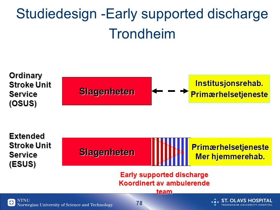 77 SLAGBEHANDLINGSKJEDEN- TRONDHEIM Konstruert for å møte slagpasientens behov i ulike faser 0-12 t. 12-72 t. 3d-14d. 14 d- 90 d. 90-365d 1 -10 år Hyp