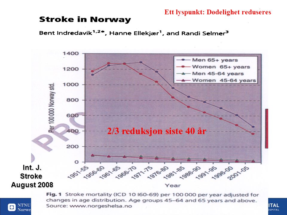5 Int. J. Stroke August 2008 Ett lyspunkt: Dødelighet reduseres 2/3 reduksjon siste 40 år