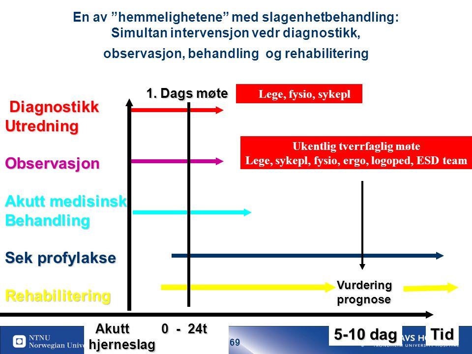 68 Tradisjonell organisering: Rehabilitering ved hjerneslag =Rehabilitering etter hjerneslag Tid Diagnostikk Akutt behandling Vurdering Rehabilitering