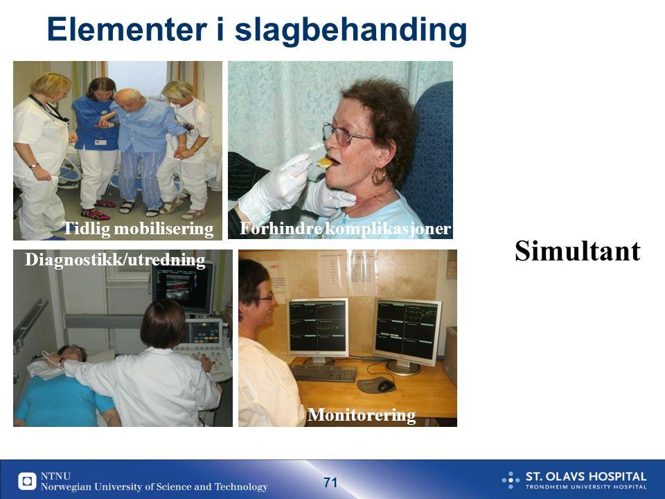 70 SLAGBEHANDLINGSKJEDEN- TRONDHEIM Konstruert for å møte slagpasientens behov i ulike faser En forskningsbasert behandlingskjede 0-12 t.