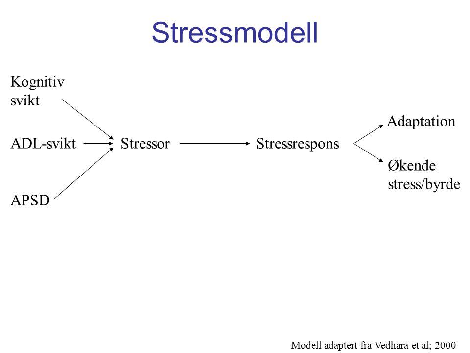 Stressmodell StressorStressrespons Adaptation Økende stress/byrde Kognitiv svikt ADL-svikt APSD Modell adaptert fra Vedhara et al; 2000