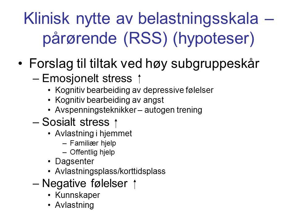 Klinisk nytte av belastningsskala – pårørende (RSS) (hypoteser) Forslag til tiltak ved høy subgruppeskår –Emosjonelt stress Kognitiv bearbeiding av depressive følelser Kognitiv bearbeiding av angst Avspenningsteknikker – autogen trening –Sosialt stress Avlastning i hjemmet –Familiær hjelp –Offentlig hjelp Dagsenter Avlastningsplass/korttidsplass –Negative følelser Kunnskaper Avlastning