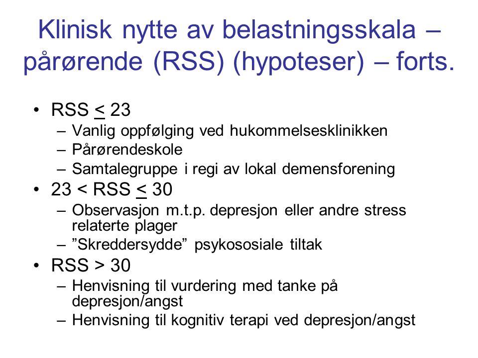 Klinisk nytte av belastningsskala – pårørende (RSS) (hypoteser) – forts.