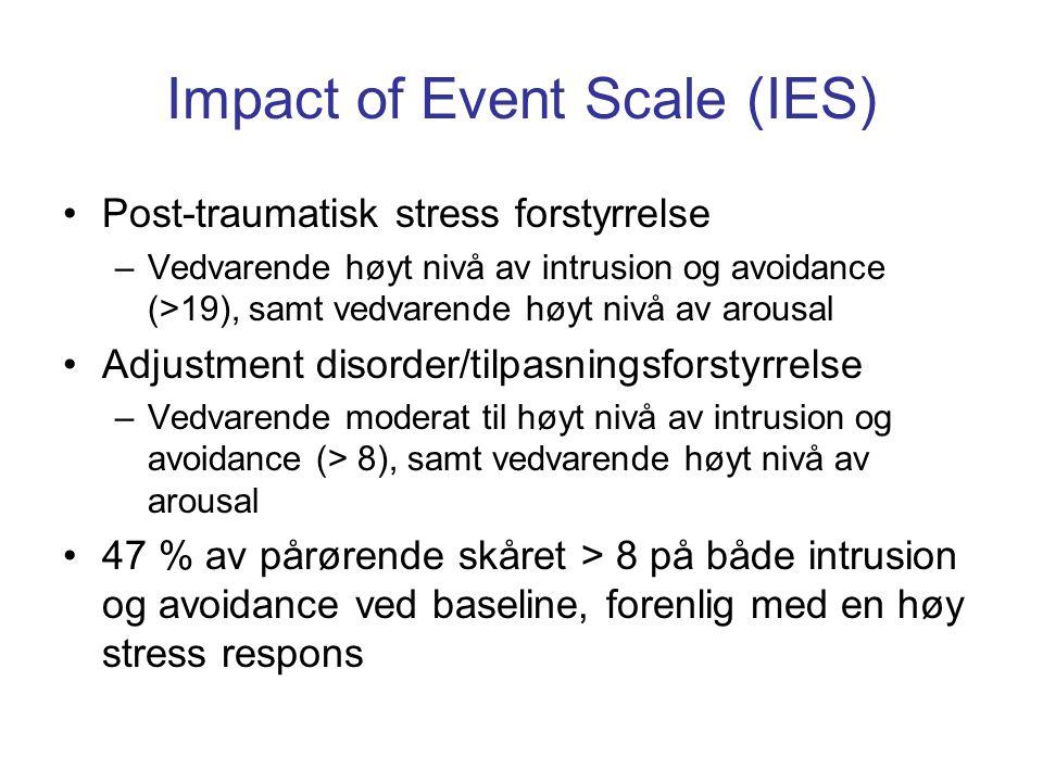 Impact of Event Scale (IES) Post-traumatisk stress forstyrrelse –Vedvarende høyt nivå av intrusion og avoidance (>19), samt vedvarende høyt nivå av arousal Adjustment disorder/tilpasningsforstyrrelse –Vedvarende moderat til høyt nivå av intrusion og avoidance (> 8), samt vedvarende høyt nivå av arousal 47 % av pårørende skåret > 8 på både intrusion og avoidance ved baseline, forenlig med en høy stress respons