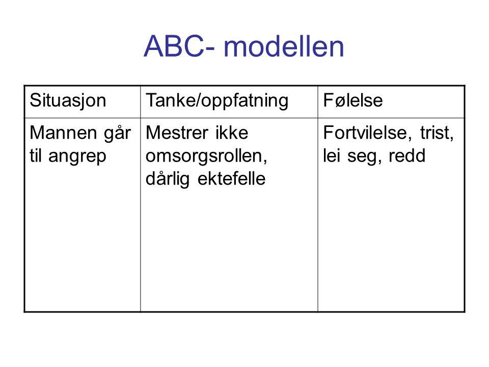 ABC- modellen SituasjonTanke/oppfatningFølelse Mannen går til angrep Mestrer ikke omsorgsrollen, dårlig ektefelle Fortvilelse, trist, lei seg, redd