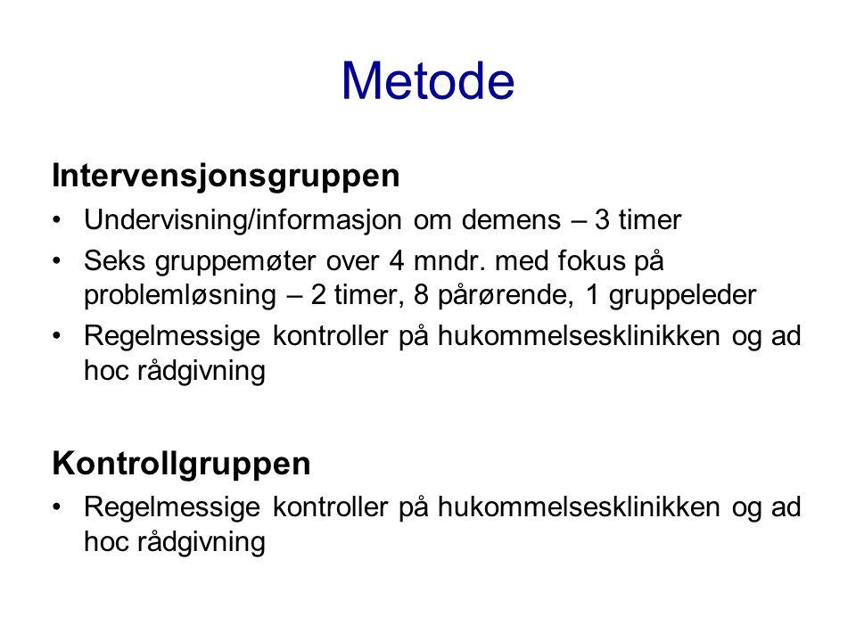 Metode Intervensjonsgruppen Undervisning/informasjon om demens – 3 timer Seks gruppemøter over 4 mndr.