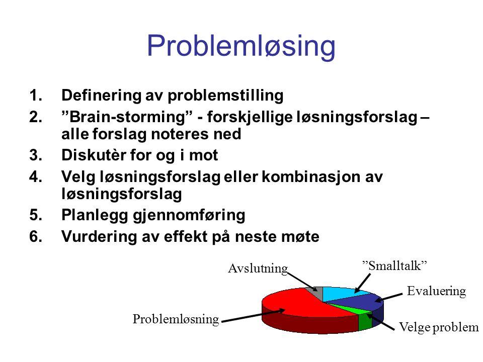 Problemløsing 1.Definering av problemstilling 2. Brain-storming - forskjellige løsningsforslag – alle forslag noteres ned 3.Diskutèr for og i mot 4.Velg løsningsforslag eller kombinasjon av løsningsforslag 5.Planlegg gjennomføring 6.Vurdering av effekt på neste møte Smalltalk Evaluering Velge problem Problemløsning Avslutning