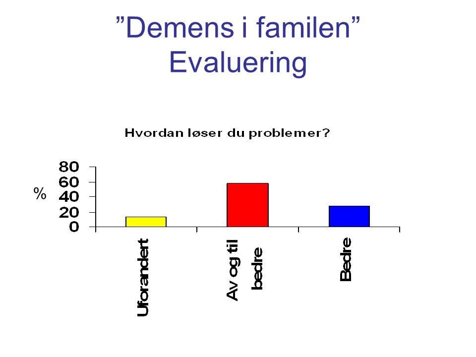 Demens i familen Evaluering %