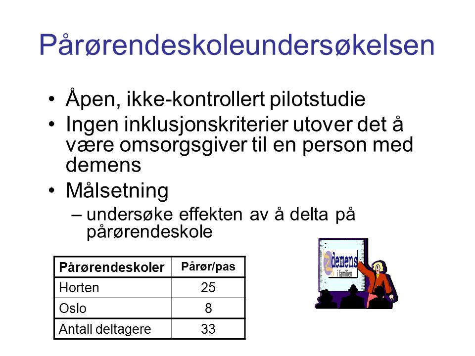 Pårørendeskoleundersøkelsen Åpen, ikke-kontrollert pilotstudie Ingen inklusjonskriterier utover det å være omsorgsgiver til en person med demens Målsetning –undersøke effekten av å delta på pårørendeskole Pårørendeskoler Pårør/pas Horten25 Oslo8 Antall deltagere33