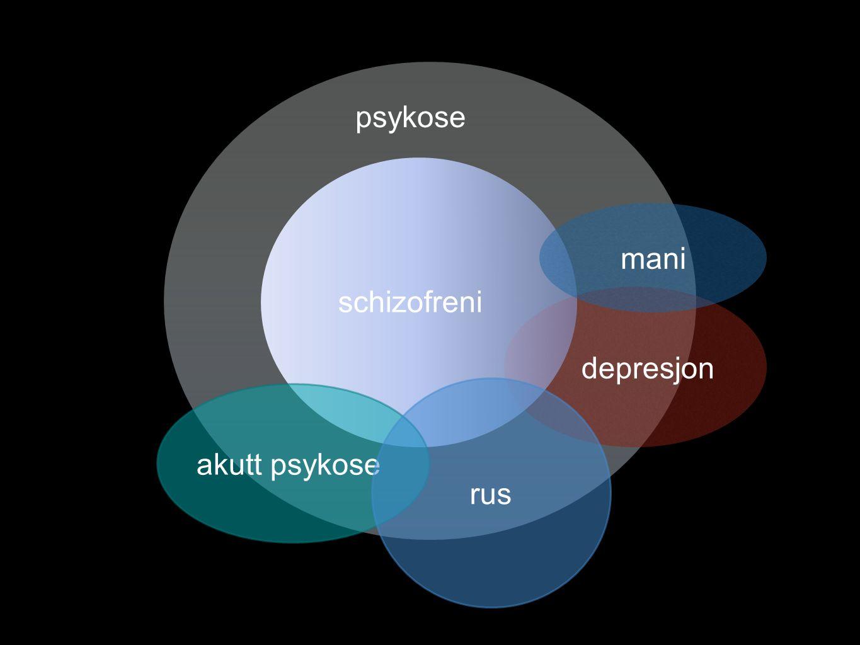 mani psykose schizofreni depresjon akutt psykose rus