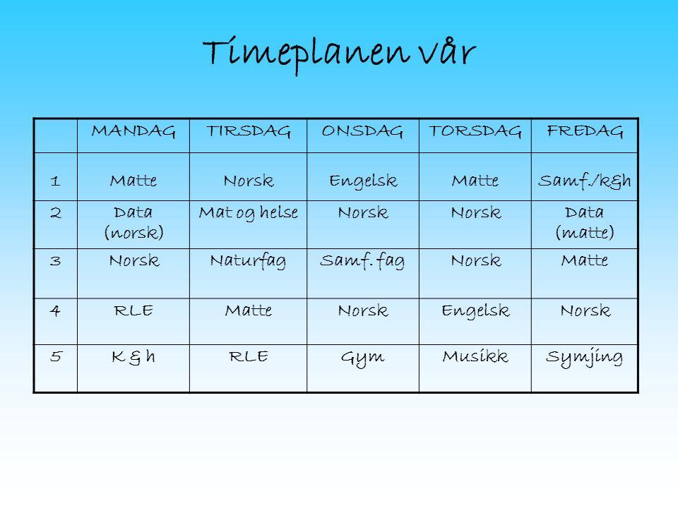 Timeplanen vår 1 MANDAG Matte TIRSDAG Norsk ONSDAG Engelsk TORSDAG Matte FREDAG Samf./k&h 2 Data (norsk) Mat og helseNorsk Data (matte) 3NorskNaturfagSamf.