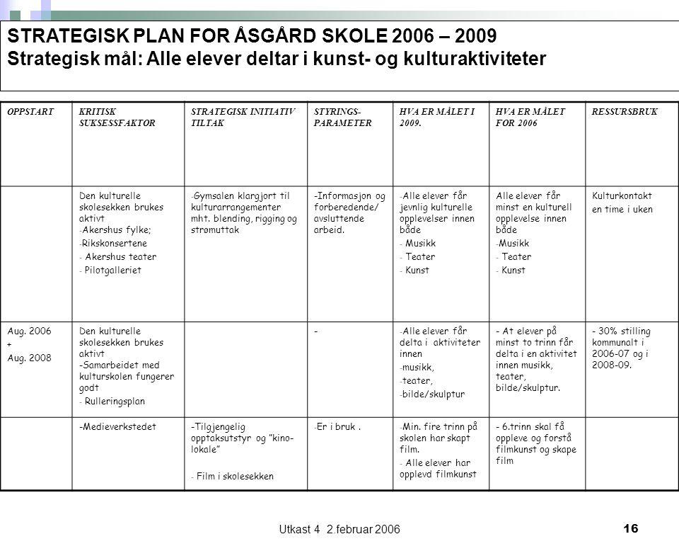 Utkast 4 2.februar 200616 OPPSTARTKRITISK SUKSESSFAKTOR STRATEGISK INITIATIV TILTAK STYRINGS- PARAMETER HVA ER MÅLET I 2009.