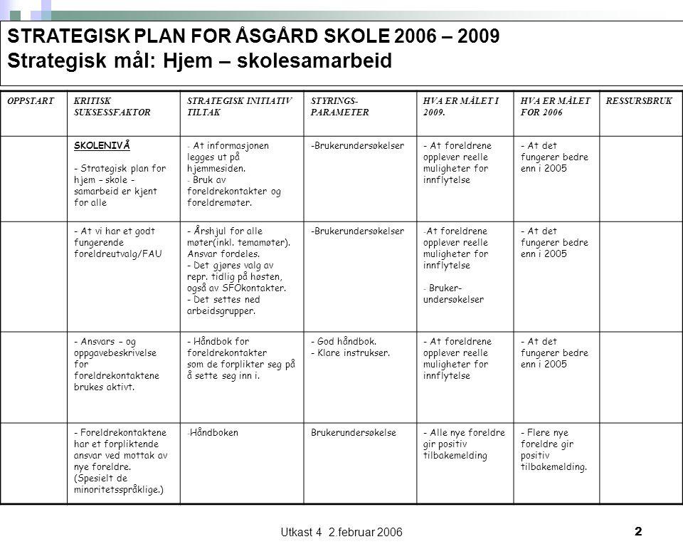 Utkast 4 2.februar 20062 OPPSTARTKRITISK SUKSESSFAKTOR STRATEGISK INITIATIV TILTAK STYRINGS- PARAMETER HVA ER MÅLET I 2009.