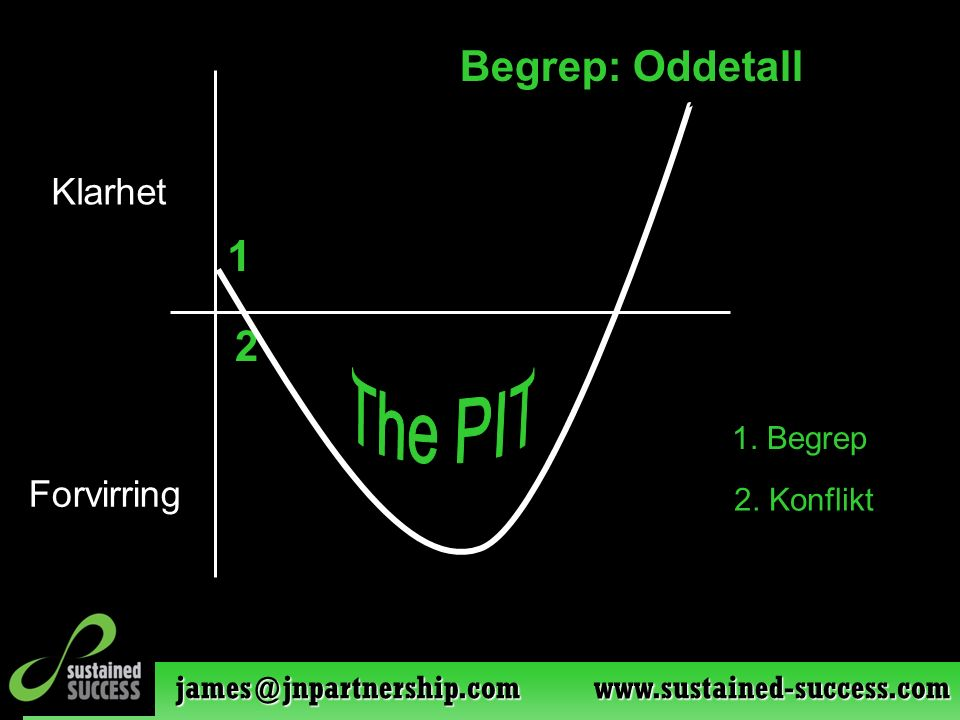 james@jnpartnership.com www.sustained-success.com 1 2 Klarhet Forvirring 1. Begrep 2. Konflikt Begrep: Oddetall