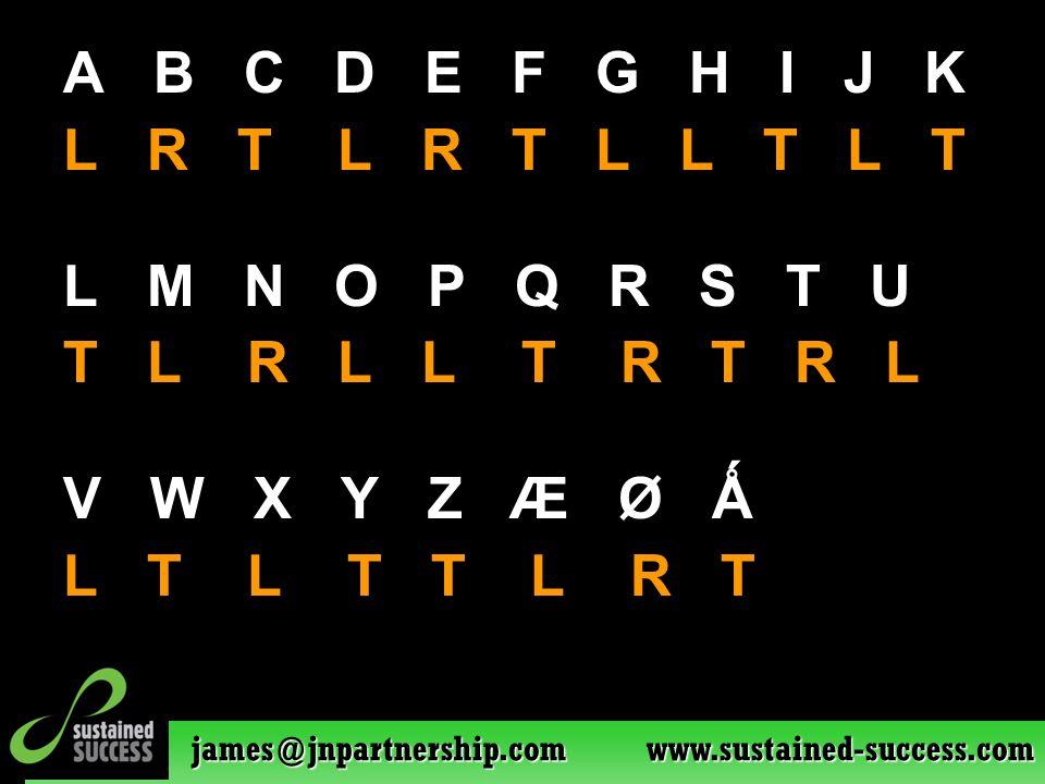 james@jnpartnership.com www.sustained-success.com A B C D E F G H I J K L R T L R T L L T L T L M N O P Q R S T U T L R L L T R T R L V W X Y Z Æ Ø Ǻ L T L T T L R T