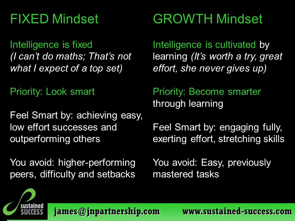 james@jnpartnership.com www.sustained-success.com FIXED Mindset Intelligence is fixed (I can't do maths; That's not what I expect of a top set) Priori