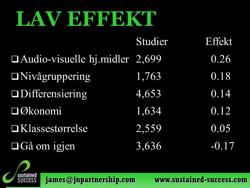 james@jnpartnership.com www.sustained-success.com Studier Effekt  Audio-visuelle hj.midler2,699 0.26  Nivågruppering1,7630.18  Differensiering4,6530.14  Økonomi1,6340.12  Klassestørrelse2,5590.05  Gå om igjen3,636 -0.17 LAV EFFEKT
