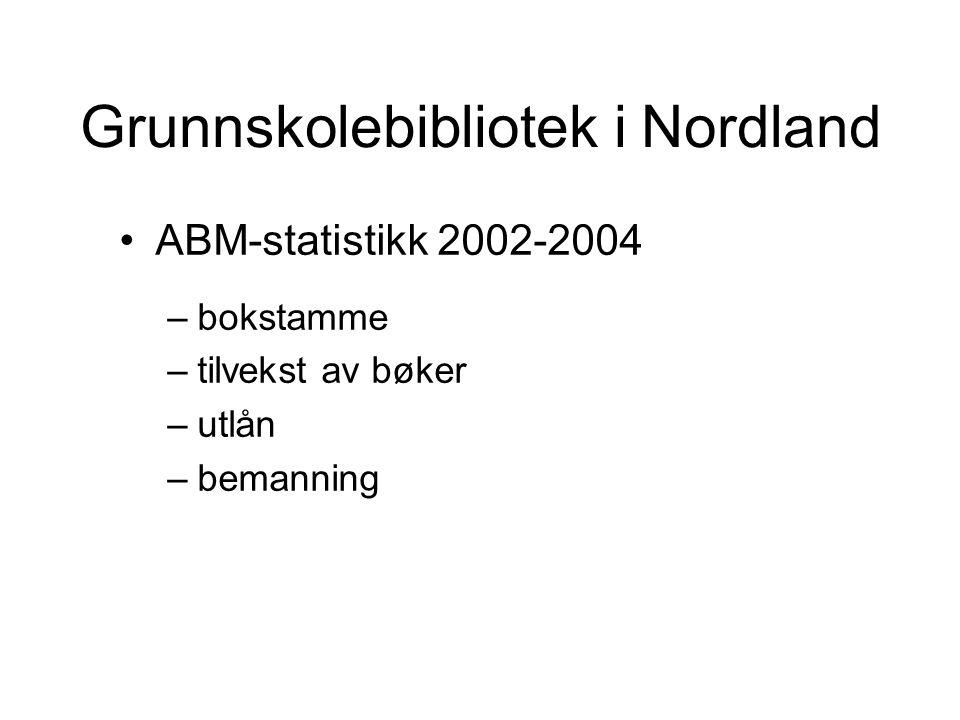 Grunnskolebibliotek i Nordland ABM-statistikk 2002-2004 –bokstamme –tilvekst av bøker –utlån –bemanning