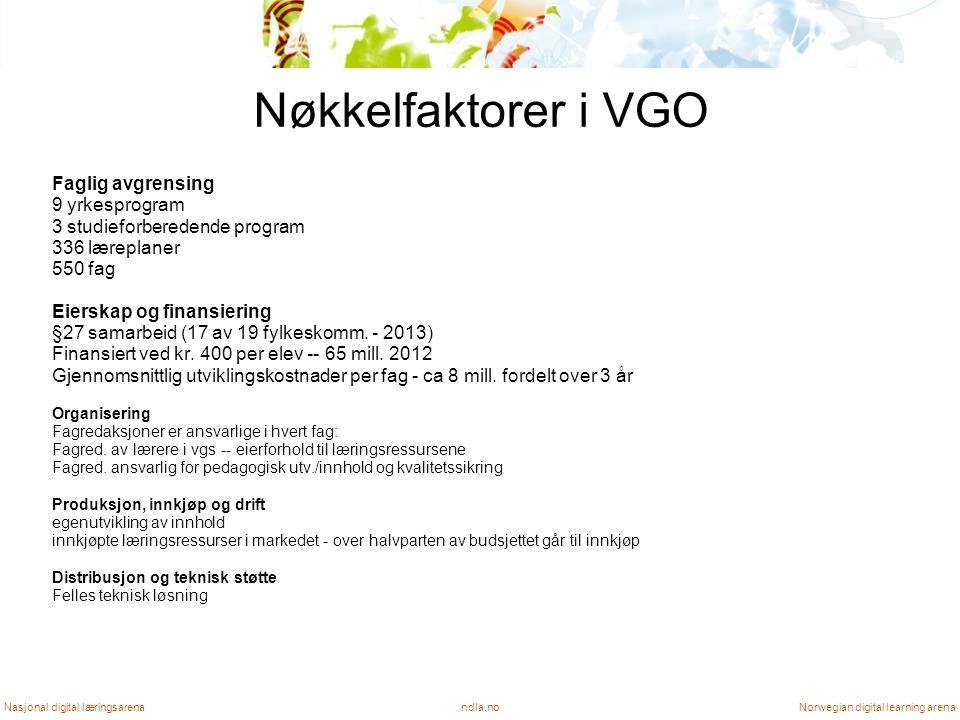 Nøkkelfaktorer i VGO Faglig avgrensing 9 yrkesprogram 3 studieforberedende program 336 læreplaner 550 fag Eierskap og finansiering §27 samarbeid (17 av 19 fylkeskomm.