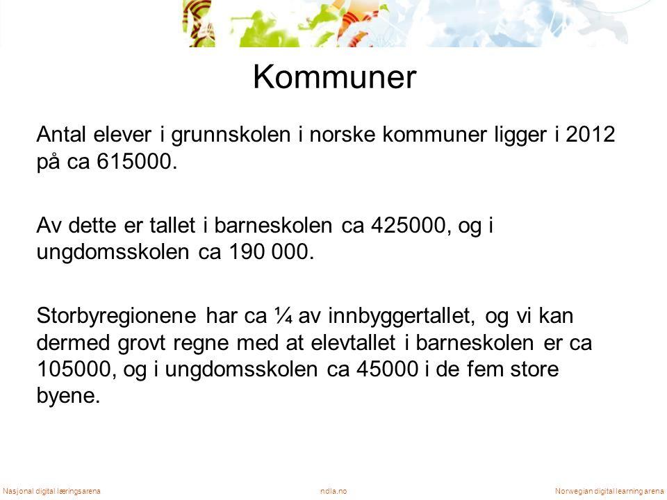 Kommuner Antal elever i grunnskolen i norske kommuner ligger i 2012 på ca 615000.
