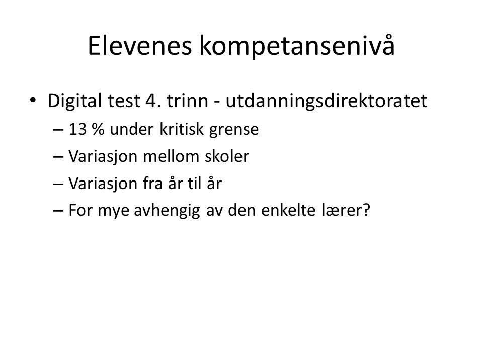 Elevenes kompetansenivå Digital test 4.