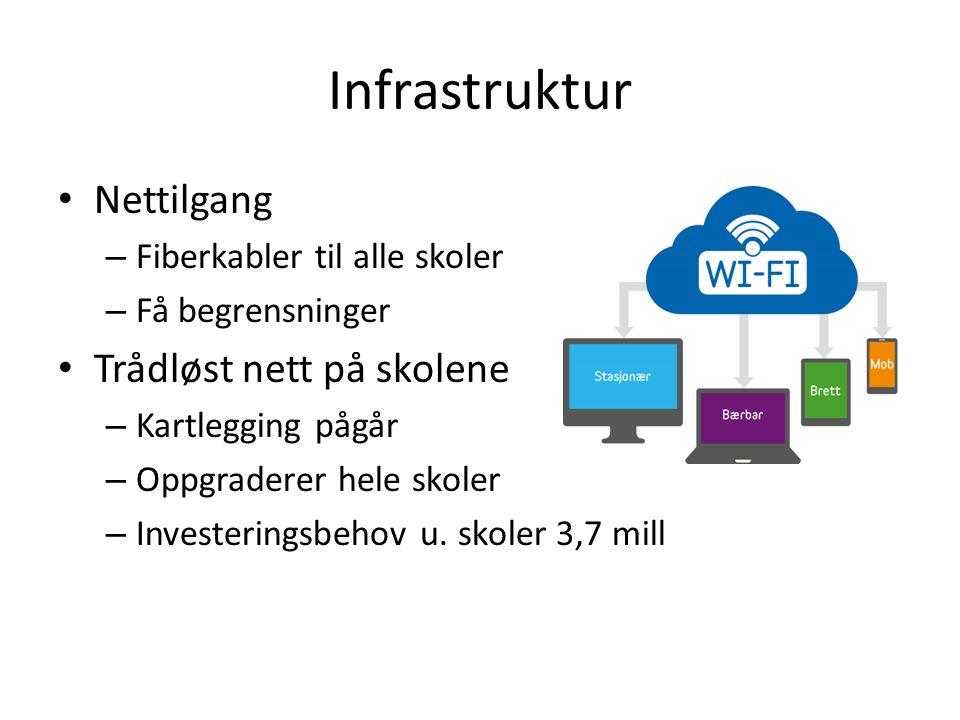 Infrastruktur Nettilgang – Fiberkabler til alle skoler – Få begrensninger Trådløst nett på skolene – Kartlegging pågår – Oppgraderer hele skoler – Investeringsbehov u.