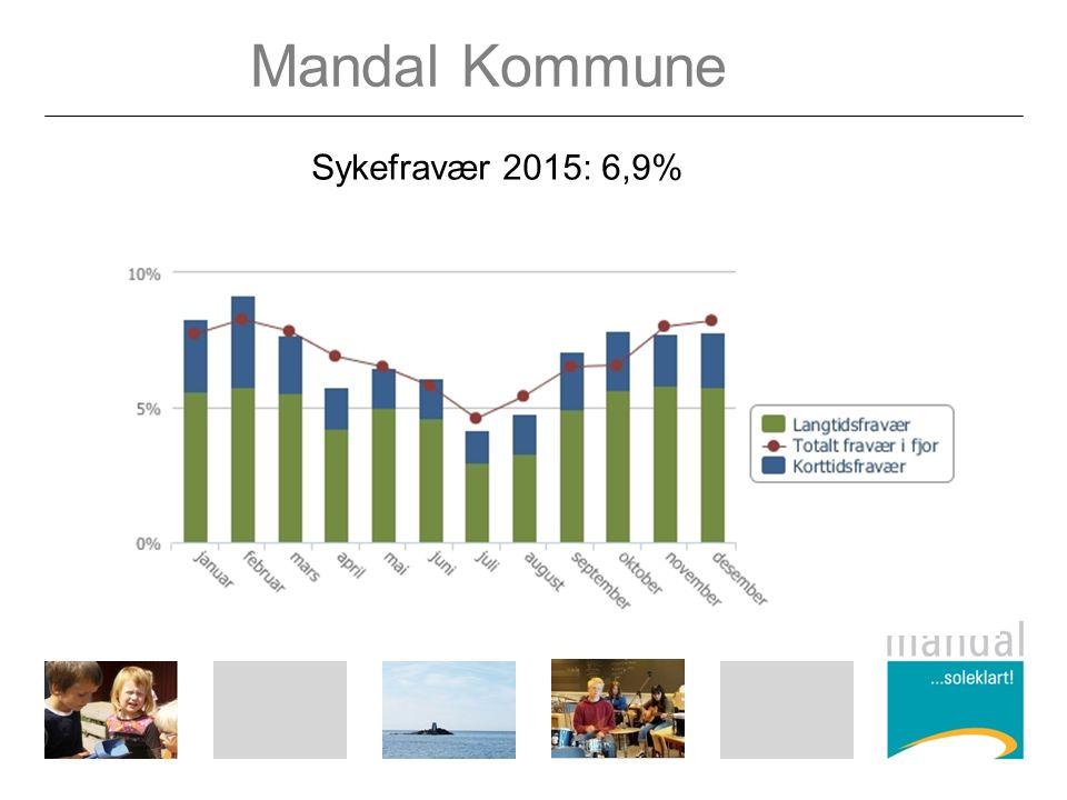Mandal Kommune Sykefravær 2015: 6,9%