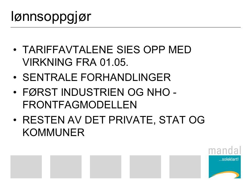 lønnsoppgjør TARIFFAVTALENE SIES OPP MED VIRKNING FRA 01.05.