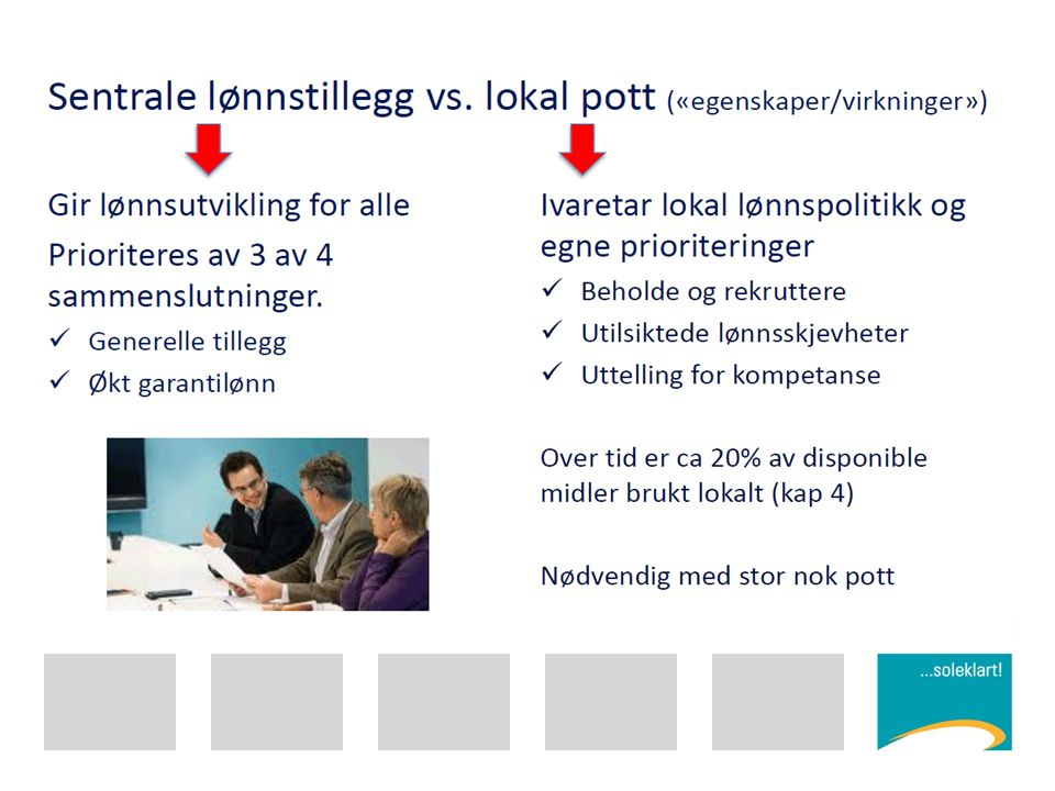 Hva består et lønnsoppgjør av.Eks. 2014 HTA kap.