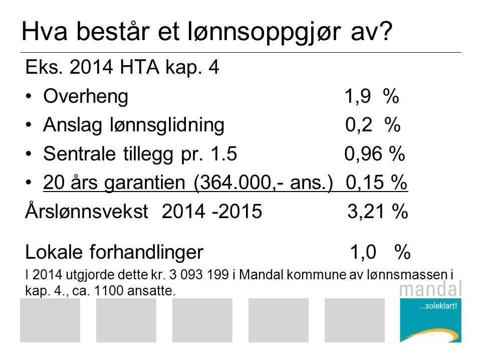 Hva består et lønnsoppgjør av. Eks. 2014 HTA kap.