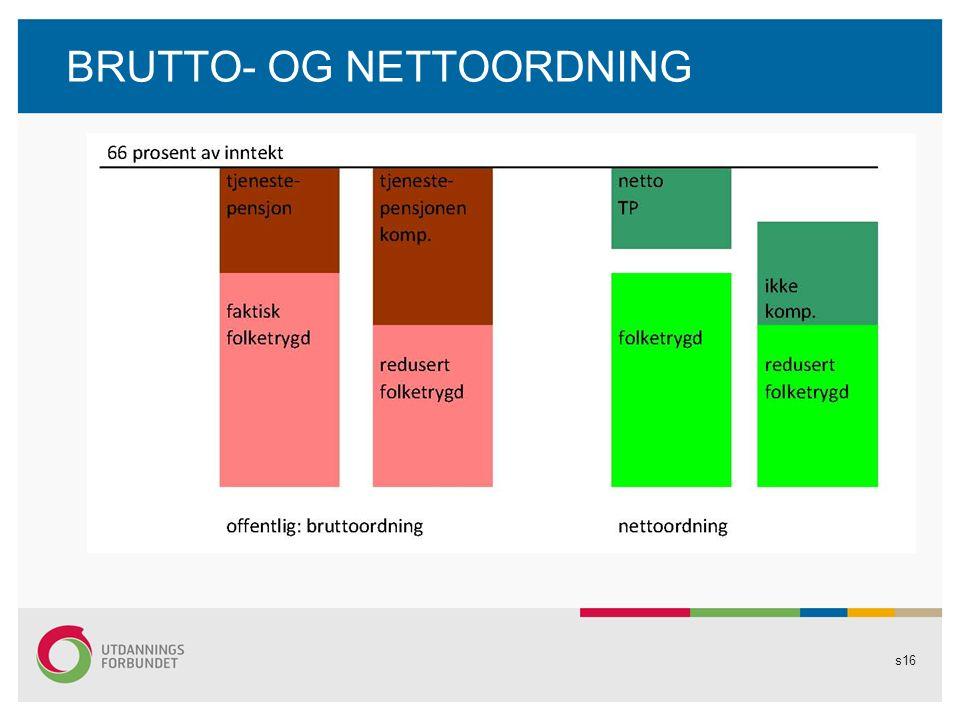 BRUTTO- OG NETTOORDNING s16