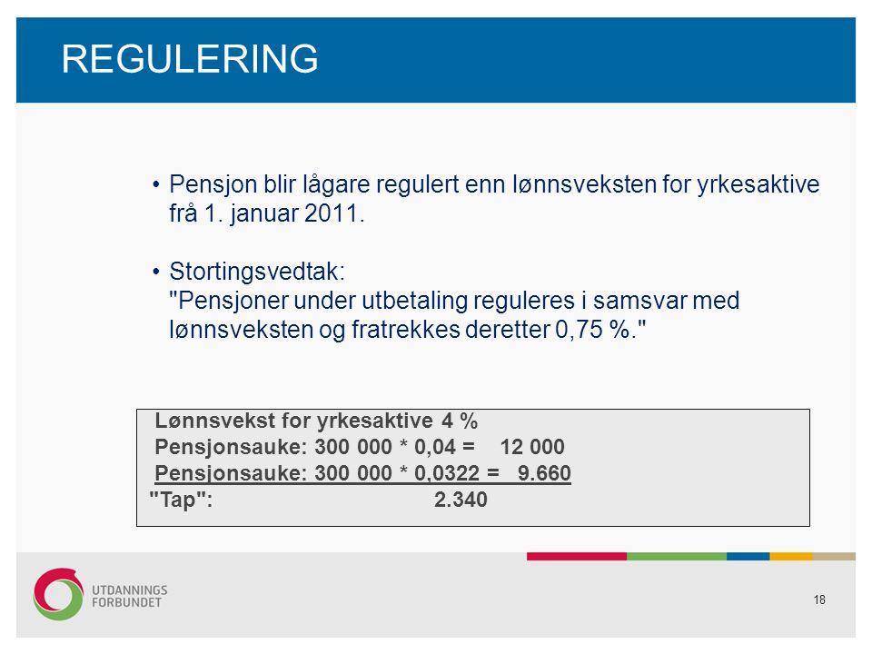 18 REGULERING Pensjon blir lågare regulert enn lønnsveksten for yrkesaktive frå 1.