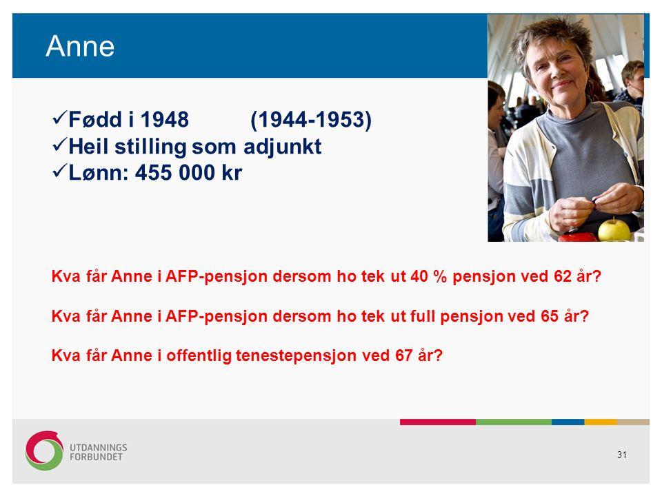 31 Anne Fødd i 1948 (1944-1953) Heil stilling som adjunkt Lønn: 455 000 kr Kva får Anne i AFP-pensjon dersom ho tek ut 40 % pensjon ved 62 år.