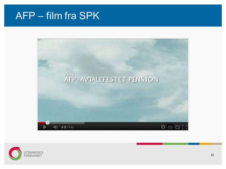 AFP – film fra SPK 48